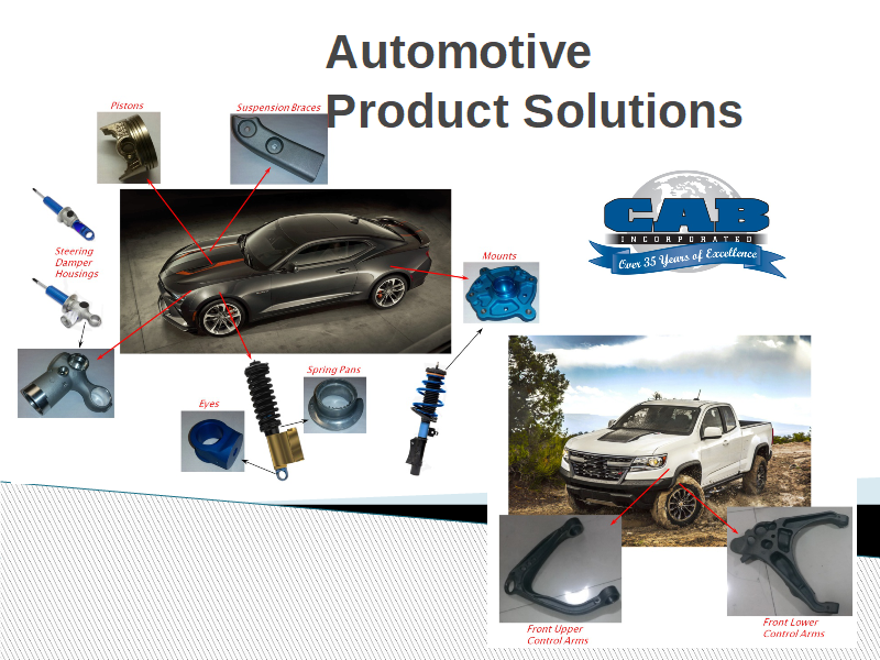 Automotive Product Solutions